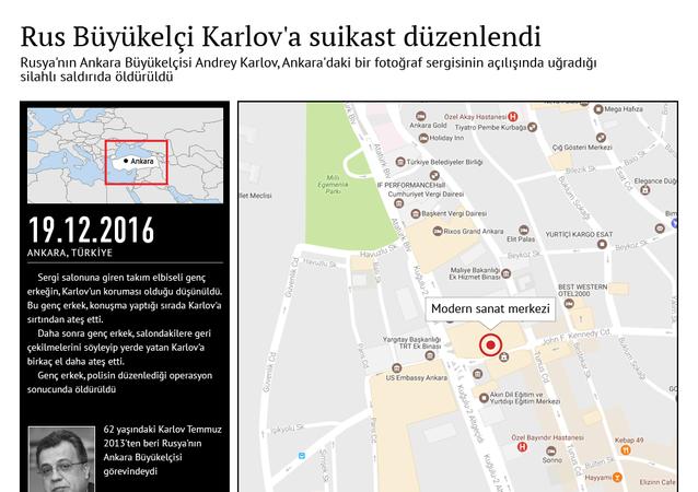 Rus Büyükelçi Karlov'a suikast düzenlendi