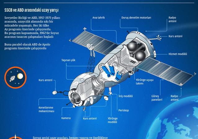 Soyuz uzay gemisi