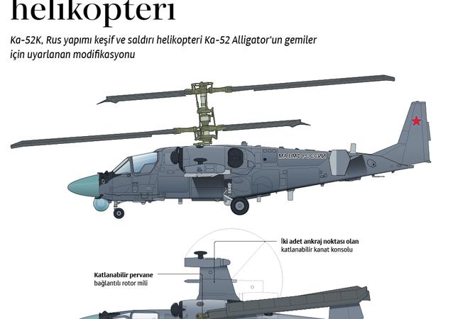Ka-52K Katran savaş helikopteri