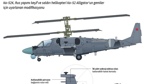 Ka-52K Katran savaş helikopteri - Sputnik Türkiye