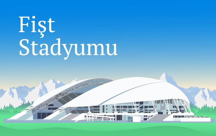 Fişt Stadyumu